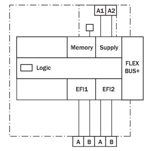 on fast xfi 2 0 wiring diagram