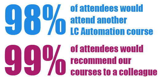 99% of attendees would recommend LC Automation Training Courses to a friend or colleague